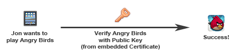 verify-public-key