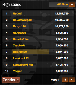 Newgrounds leaderboard
